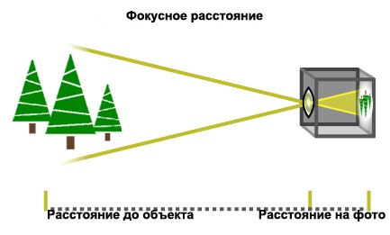 focal-length-graphic2