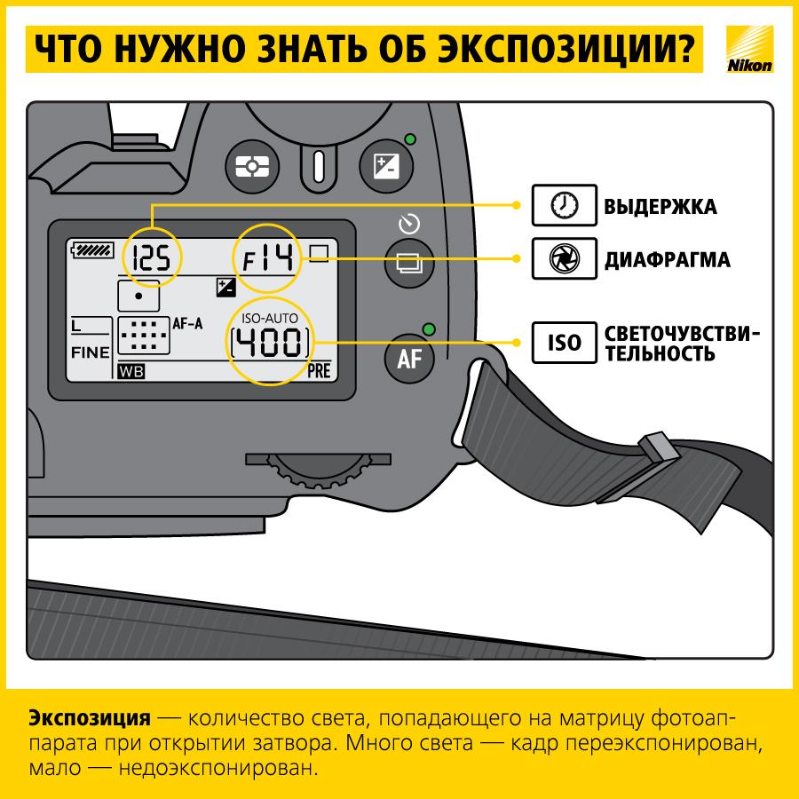 Nikon_info_ekspoziciya_1