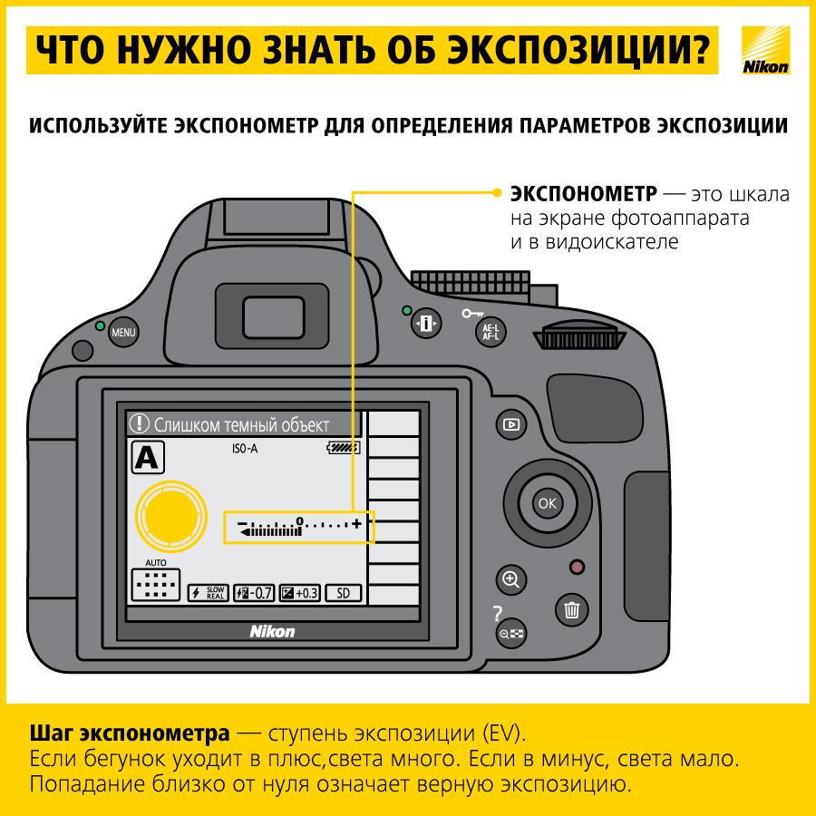 Nikon_info_ekspoziciya_2