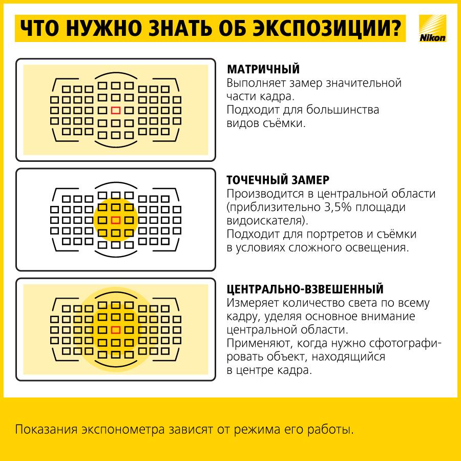 Nikon_info_ekspoziciya_3