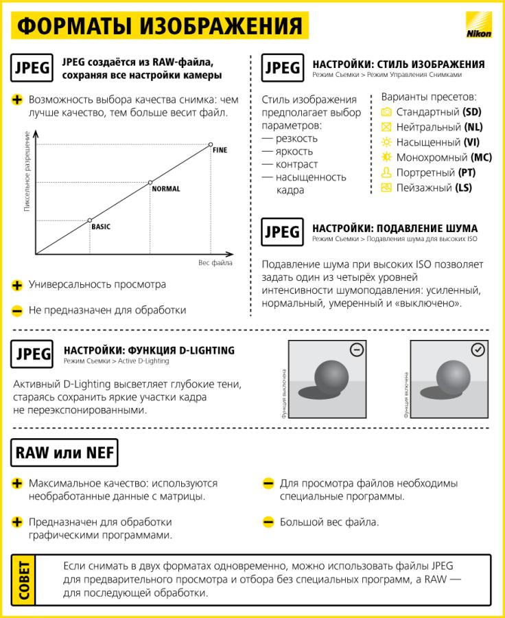 Инфографика_июль1