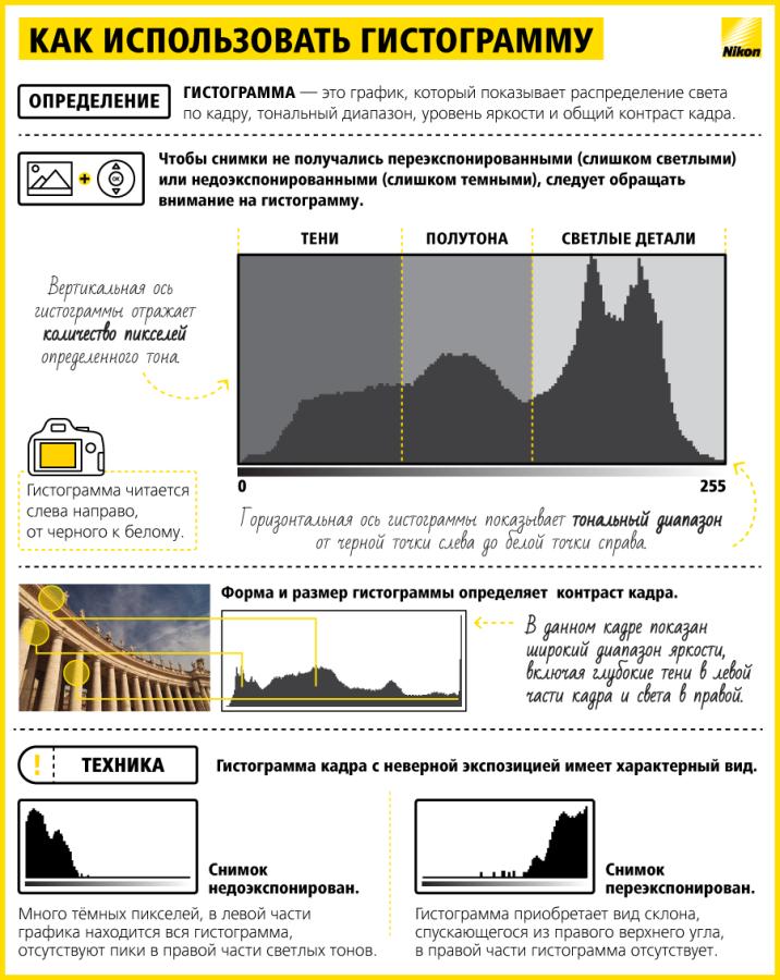 Nikon_info_gistogramm_2 (1)