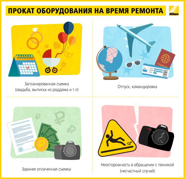 Nikon_info_arenda1.png