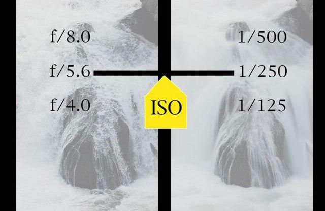 Взгляд на основы экспозиции basics-exposure-main-004