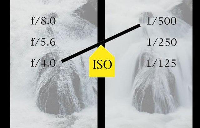 Взгляд на основы экспозиции basics-exposure-main-005