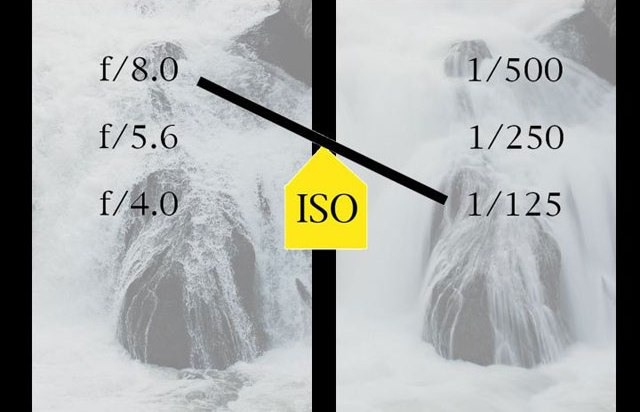 Взгляд на основы экспозиции basics-exposure-main-006