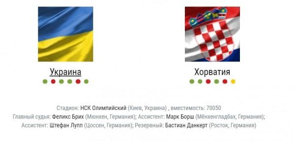 украина хорват