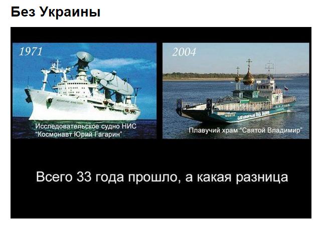 Без Украины