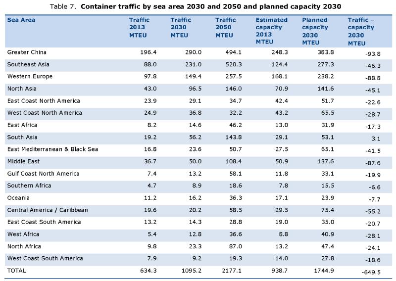 Страницы из future-growth-transport-infrastructure