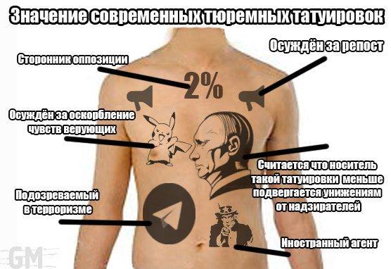 А на левой груди профиль Путина