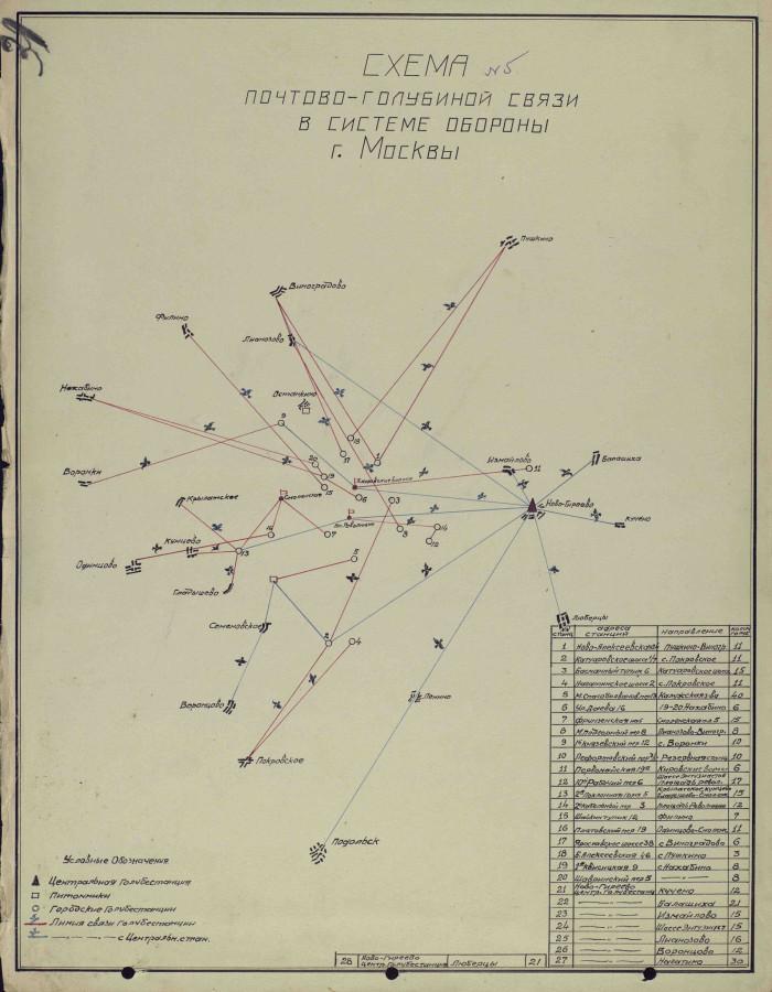 Почтово-голубиная связь Москвы 1941