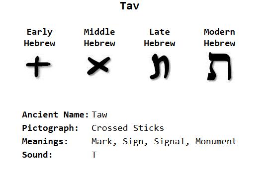Эволюция еврейской буквы тав