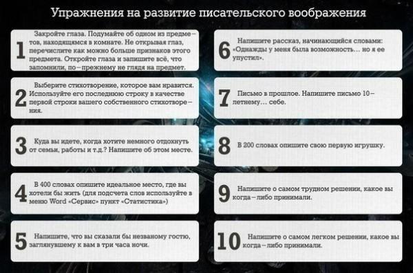 Тренировка развития писательской фантазии в ЖЖ Натальи Макеевой
