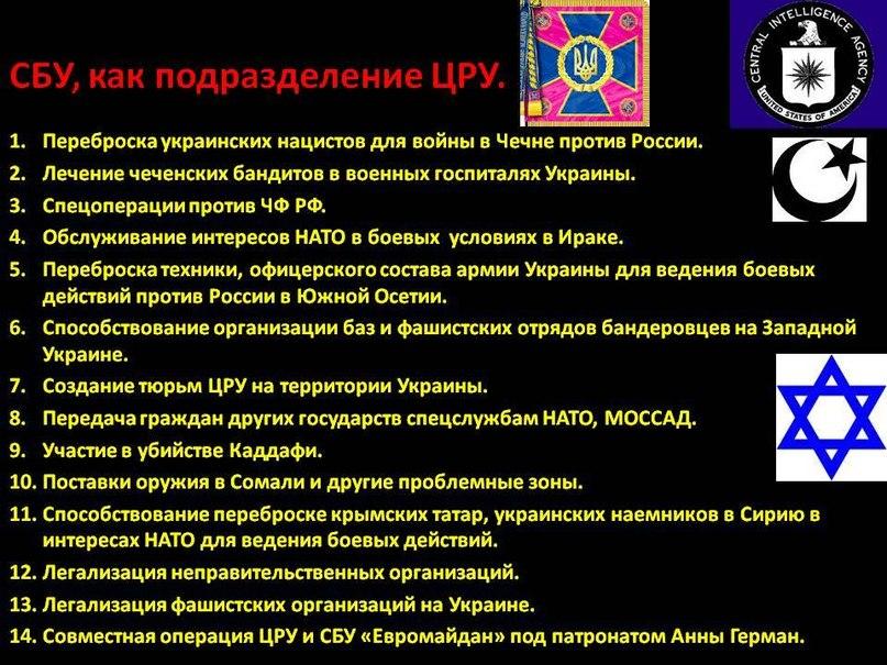 СБУ-ЦРУ
