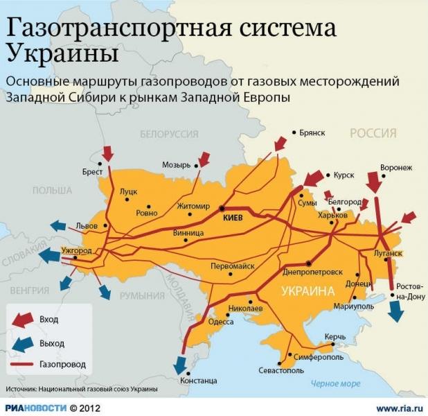 карта газотранспорт