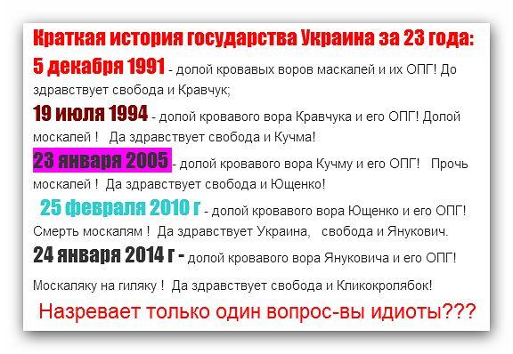 история урков