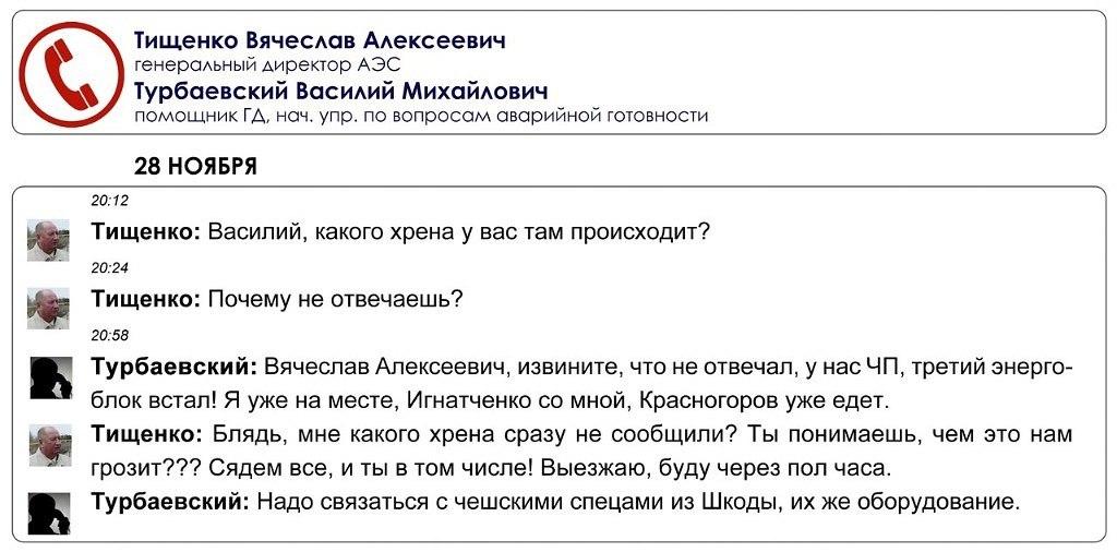 тищенко1