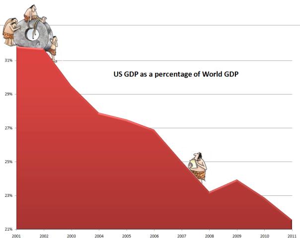 ВВП юс