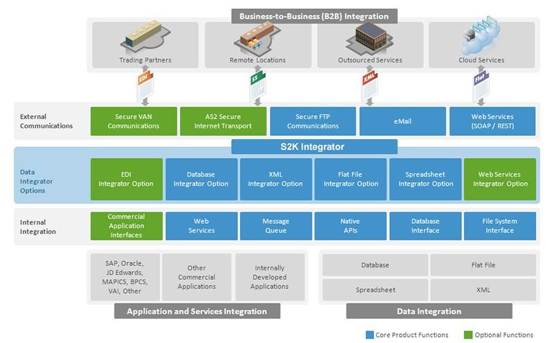 warehouse management software.jpg