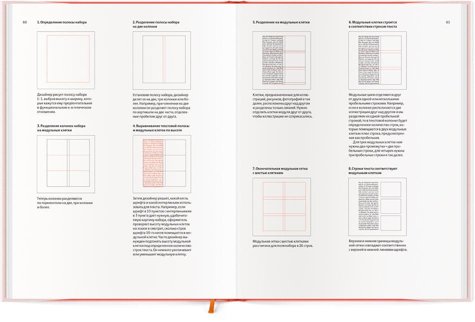Йозеф Мюллер-Брокманн, «Модульные системы в графическом дизайне»