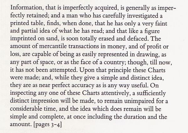 Фрагмент книги Эдварда Тафти The Visual Display of Quantitative Information