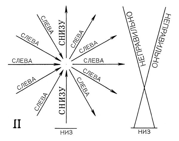 Расположение вертикального и наклонного текста