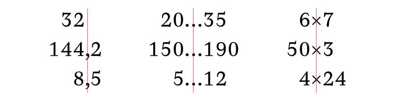 Выравнивание чисел в таблице по знаку