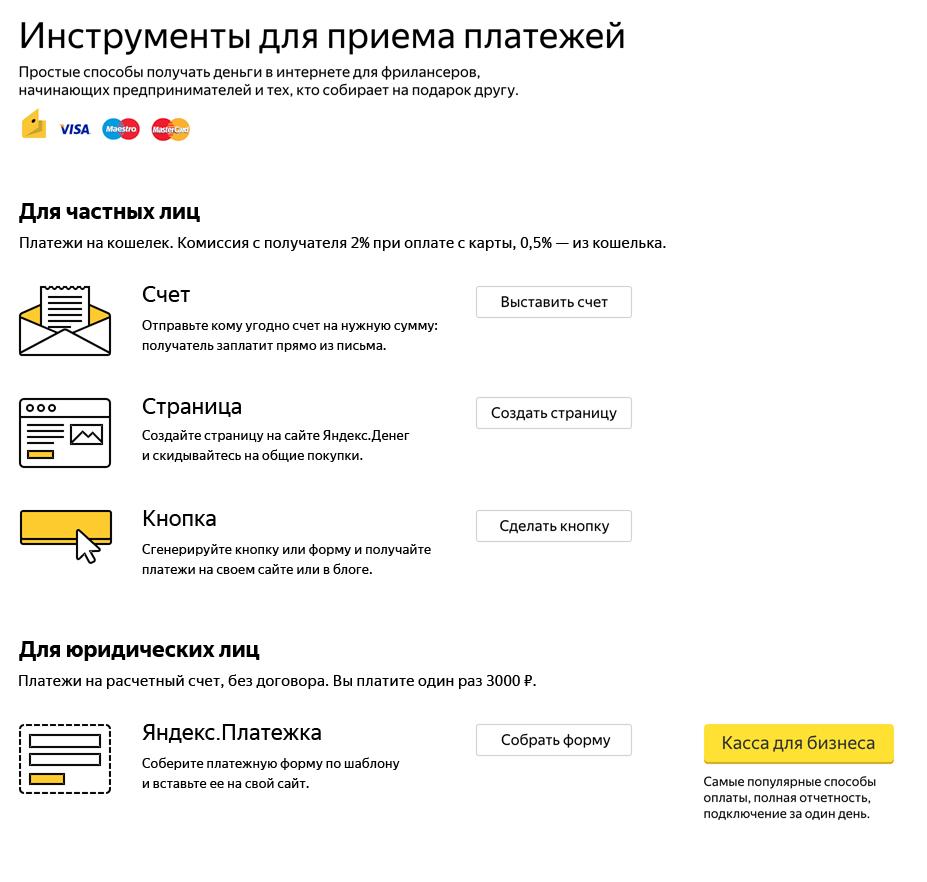 Таблица «Яндекс-денег»