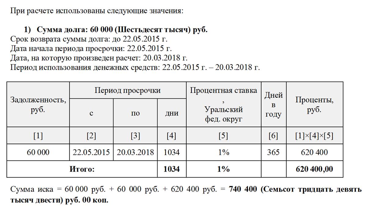 Нумерация столбцов в таблице