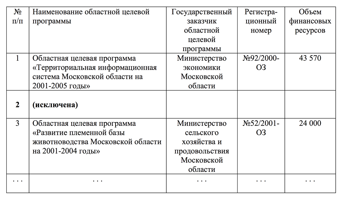 Нумерация строк в таблице