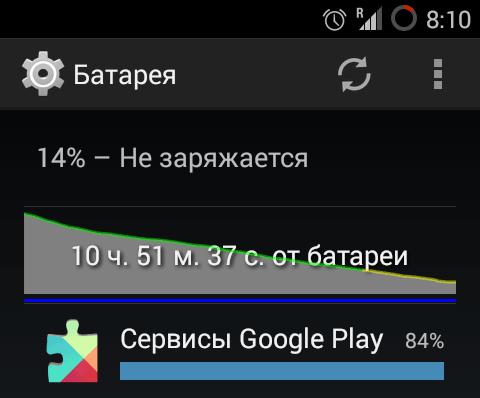 Сервисы Google Play - убийцы аккумулятора Андроид-смартфона