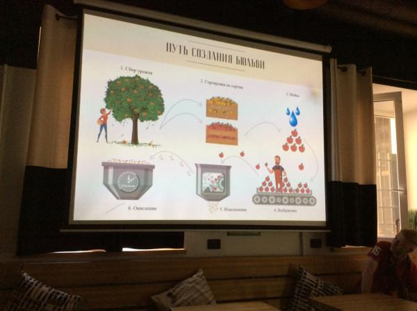 слайд путь создания
