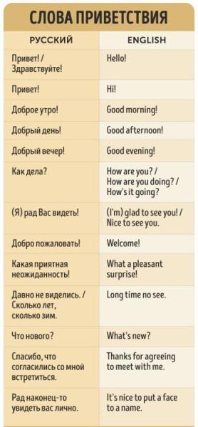 7 способов быть вежливым на английском языке.
