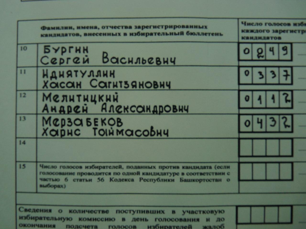 Протокол. Мерзаев