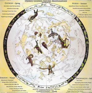 Ojibwe Giizhig Anung Masinaaigan (Ojibwe Sky Star Map), Map Created by Annette S. Lee, William P. Wilson, Carl Gawboy, © 2012