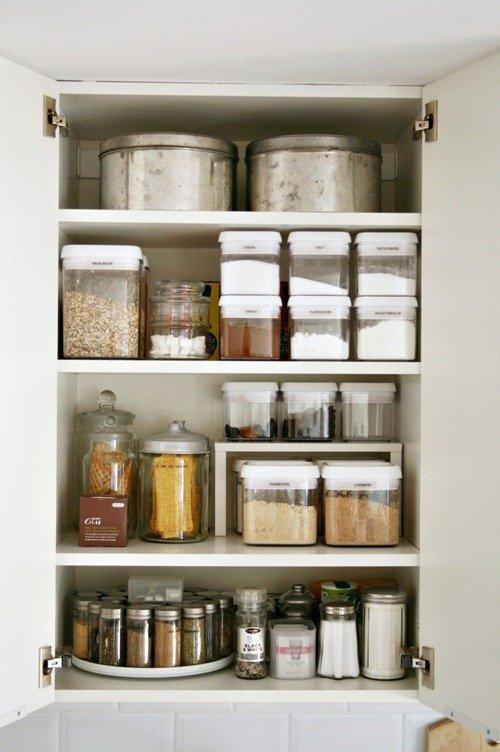 Организация хранения на кухне Home And Garden