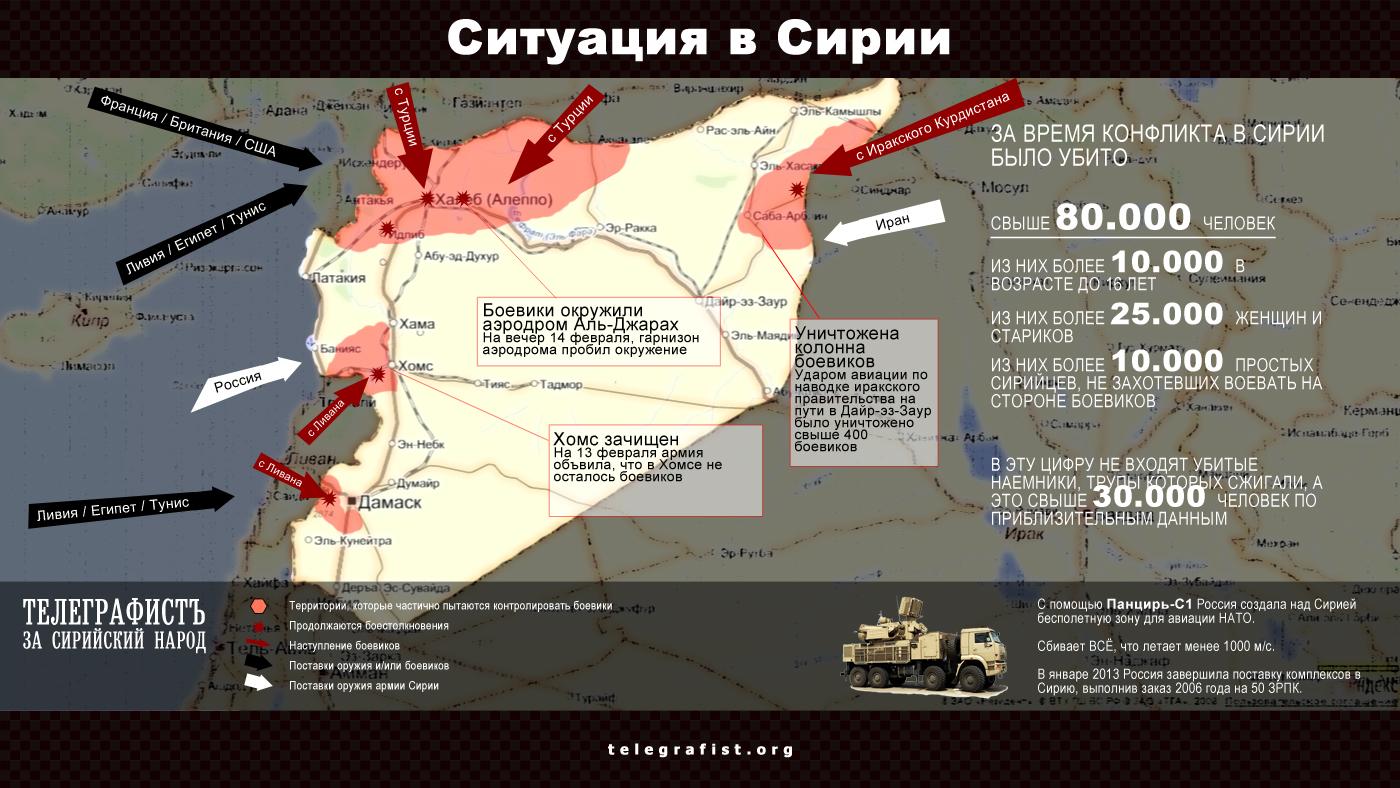 Ситуация в сирии на 10 февраля