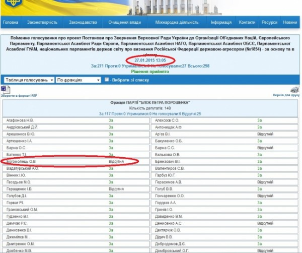 Фамилии предателей, которые не поддержат закон о запрете агрессору владеть украинскими СМИ,  будут обнародованы, - Высоцкий - Цензор.НЕТ 1878
