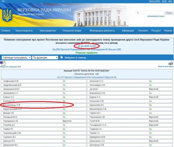 В Раде собираются узаконить процедуру импичмента президента, - Антон Геращенко - Цензор.НЕТ 9899