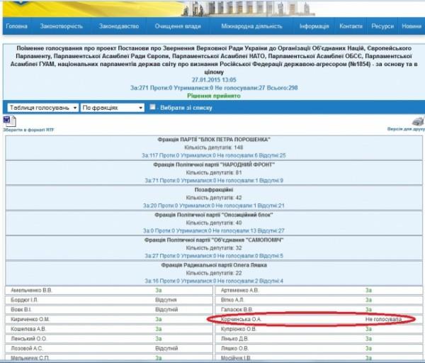 В Раде собираются узаконить процедуру импичмента президента, - Антон Геращенко - Цензор.НЕТ 5593