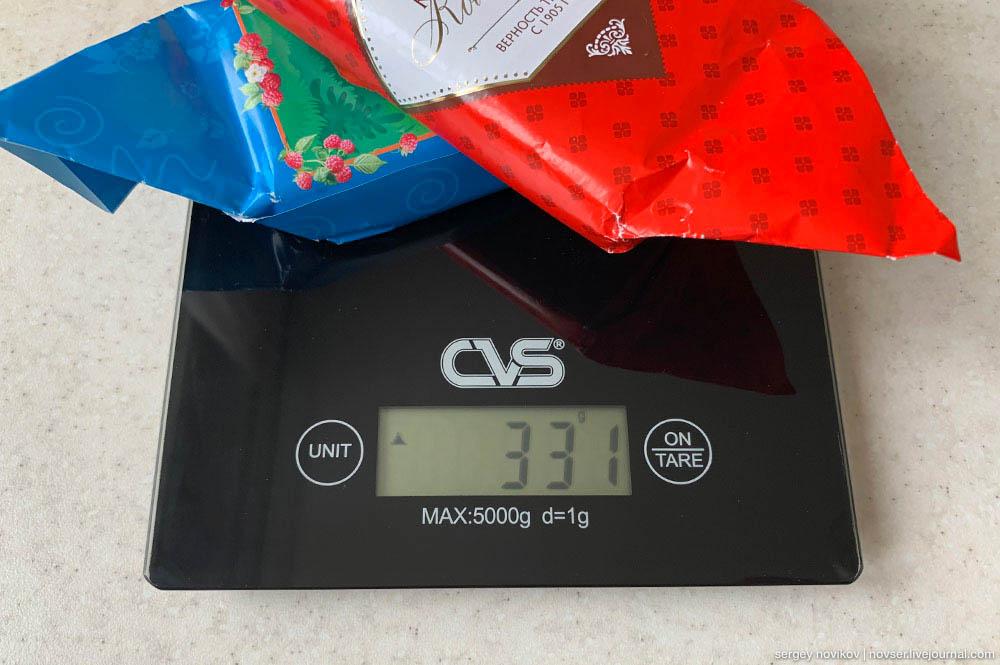 Весы CVS DN 3808