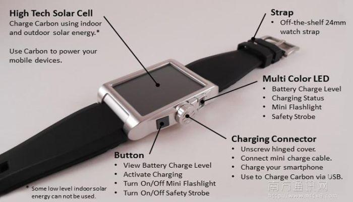 Браслет для подзарядки смартфонов Carbon