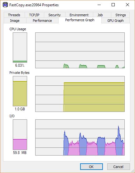 Process Explorer IO Chart