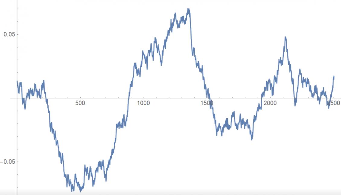 lexs_random_graph.png