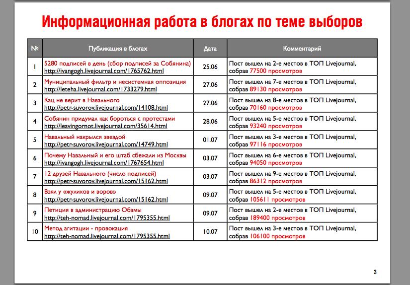 Снимок экрана 2014-09-25 в 16.12.04
