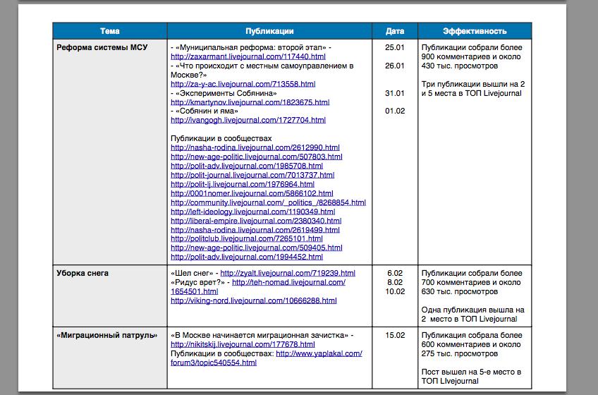 Снимок экрана 2014-09-25 в 16.15.16