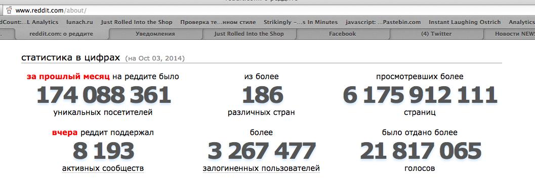 Снимок экрана 2014-12-22 в 22.41.22