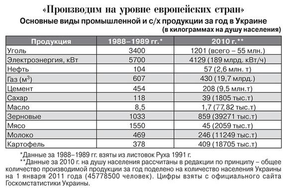 content_14_tabl_rus