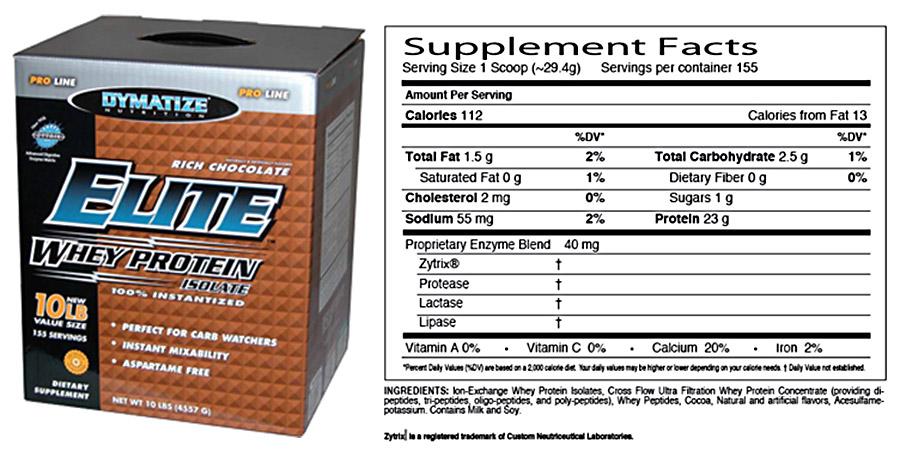 Данные по Elite Whey Protein Isolate (версия 2009), вкус Rich Chocolate. Содержание белков 78,2% по сравнению с 69,4% в нынешнем Elite 100% Whey этого же вкуса (снижение на 8,8%).