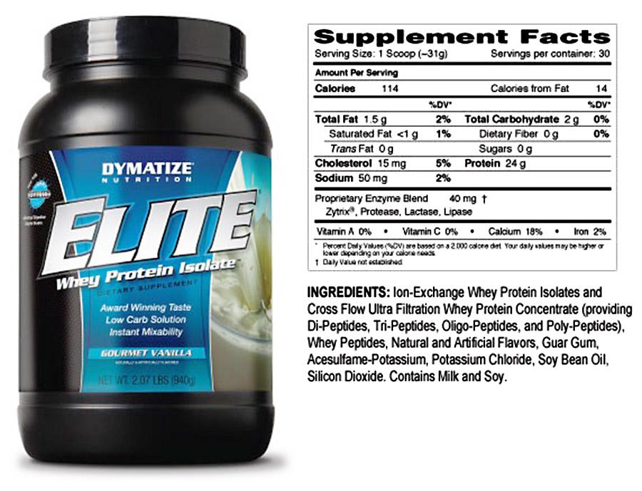 Данные по Elite Whey Protein Isolate (версия 2015), вкус Gourmet Vanilla. Содержание белков 77,4% по сравнению с 73,5% в нынешнем Elite 100% Whey этого же вкуса (снижение на 3,9%).